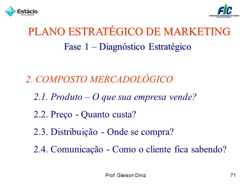 PLANO ESTRATÉGICO DE MARKETING Fase 1 – Diagnóstico Estratégico 2. COMPOSTO MERCADOLÓGICO 2.1. Produto – O que sua empresa vende? 2.2. Preço - Quanto