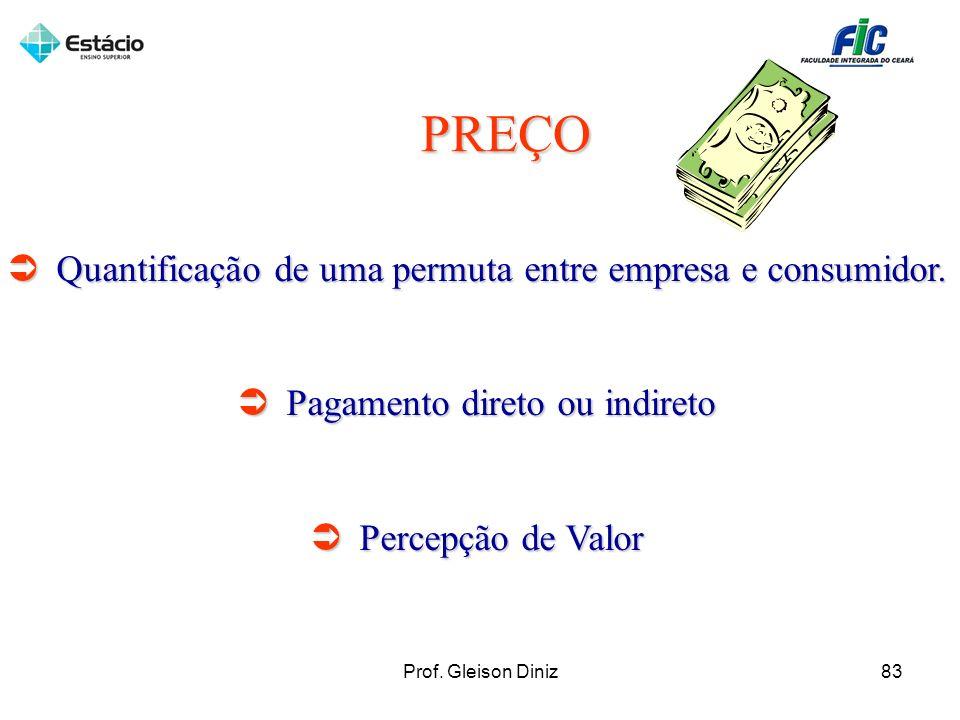 PREÇO Quantificação de uma permuta entre empresa e consumidor. Quantificação de uma permuta entre empresa e consumidor. Pagamento direto ou indireto P