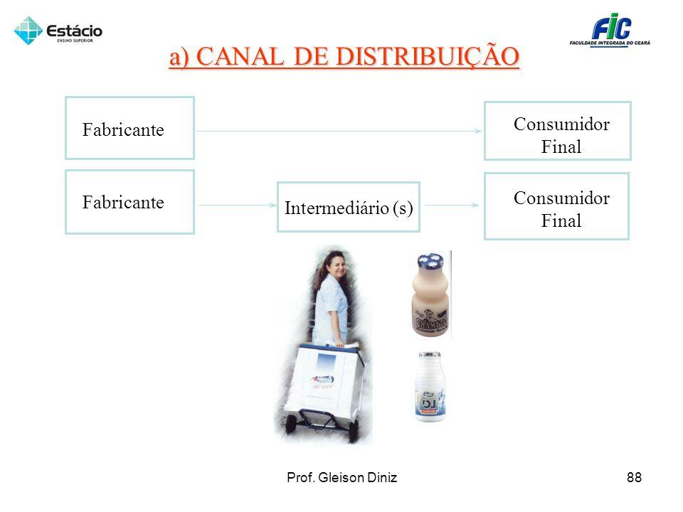 Fabricante Consumidor Final Intermediário (s) a) CANAL DE DISTRIBUIÇÃO Fabricante Consumidor Final 88Prof. Gleison Diniz