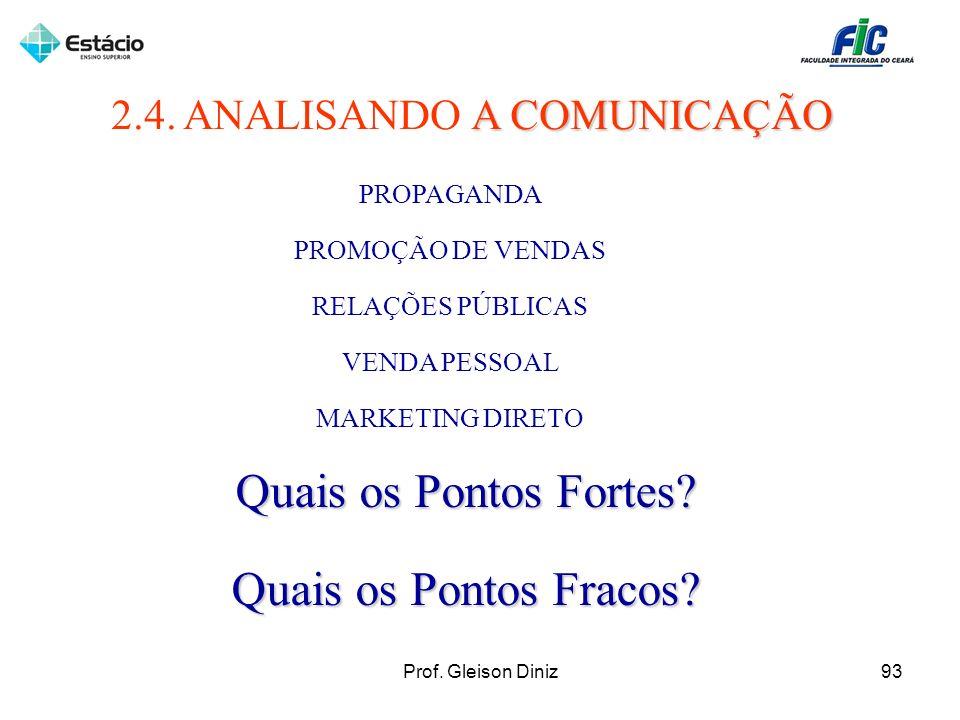 PROPAGANDA PROMOÇÃO DE VENDAS RELAÇÕES PÚBLICAS VENDA PESSOAL MARKETING DIRETO A COMUNICAÇÃO 2.4. ANALISANDO A COMUNICAÇÃO Quais os Pontos Fortes? Qua