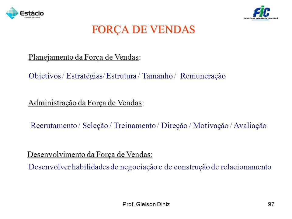 Planejamento da Força de Vendas: Objetivos / Estratégias/ Estrutura / Tamanho / Remuneração Administração da Força de Vendas: Desenvolvimento da Força