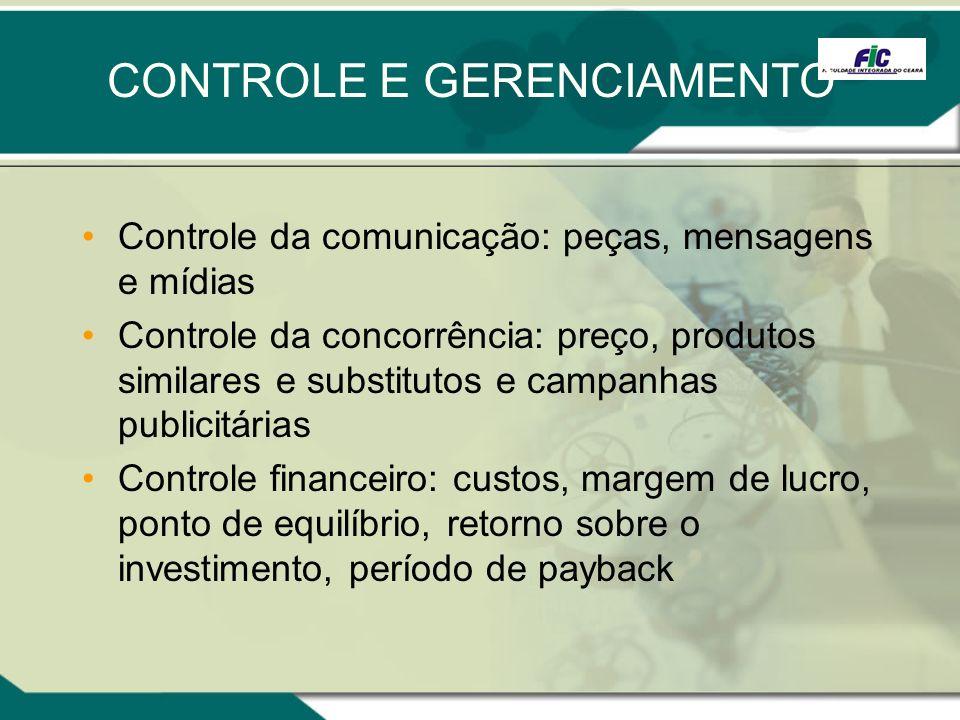 CONTROLE E GERENCIAMENTO Controle da comunicação: peças, mensagens e mídias Controle da concorrência: preço, produtos similares e substitutos e campan
