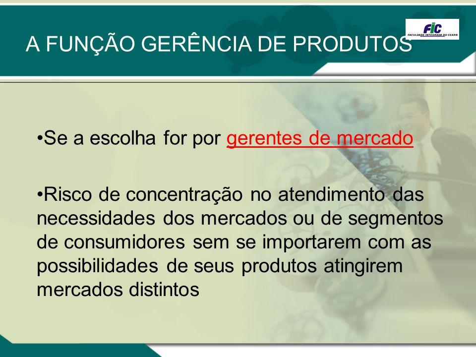 A FUNÇÃO GERÊNCIA DE PRODUTOS Se a escolha for por gerentes de mercado Risco de concentração no atendimento das necessidades dos mercados ou de segmen