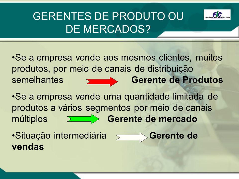 GERENTES DE PRODUTO OU DE MERCADOS? Se a empresa vende aos mesmos clientes, muitos produtos, por meio de canais de distribuição semelhantes Gerente de
