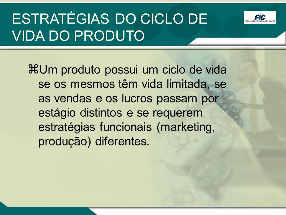 ESTRATÉGIAS DO CICLO DE VIDA DO PRODUTO Um produto possui um ciclo de vida se os mesmos têm vida limitada, se as vendas e os lucros passam por estágio
