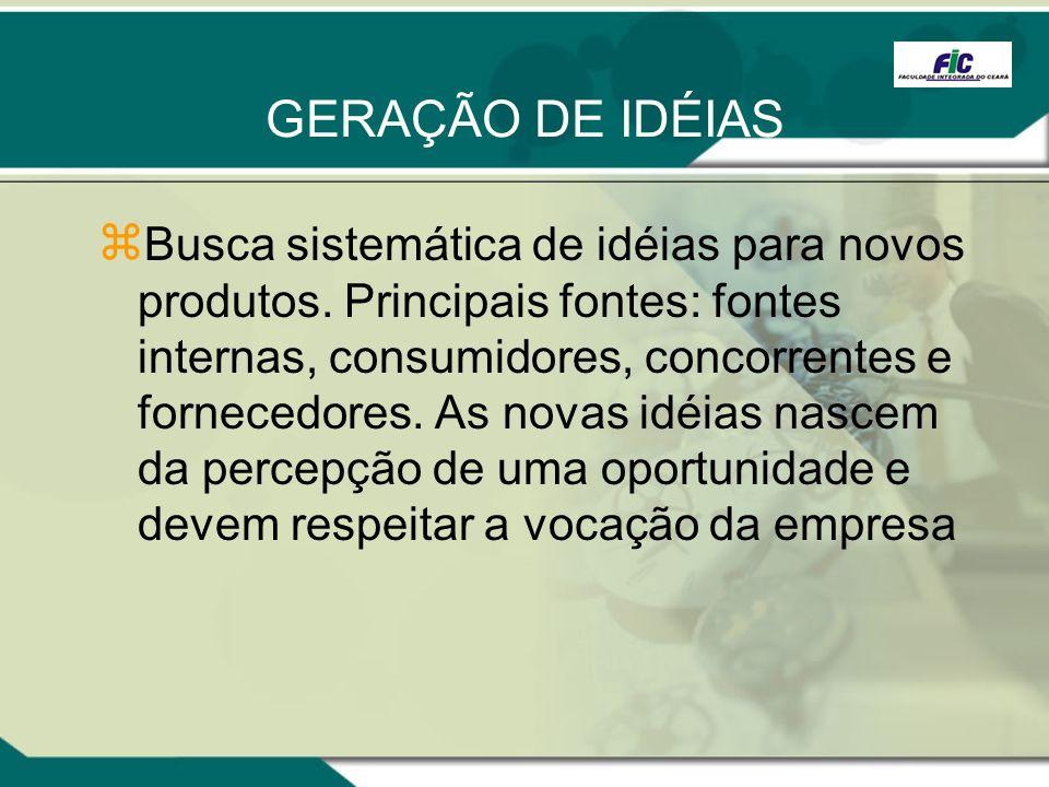 GERAÇÃO DE IDÉIAS Busca sistemática de idéias para novos produtos. Principais fontes: fontes internas, consumidores, concorrentes e fornecedores. As n