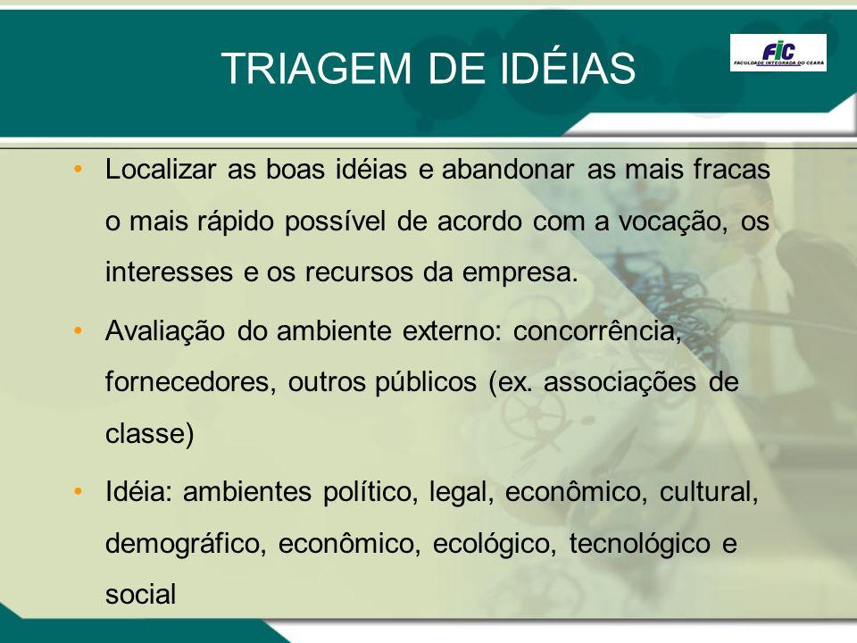 TRIAGEM DE IDÉIAS Localizar as boas idéias e abandonar as mais fracas o mais rápido possível de acordo com a vocação, os interesses e os recursos da e