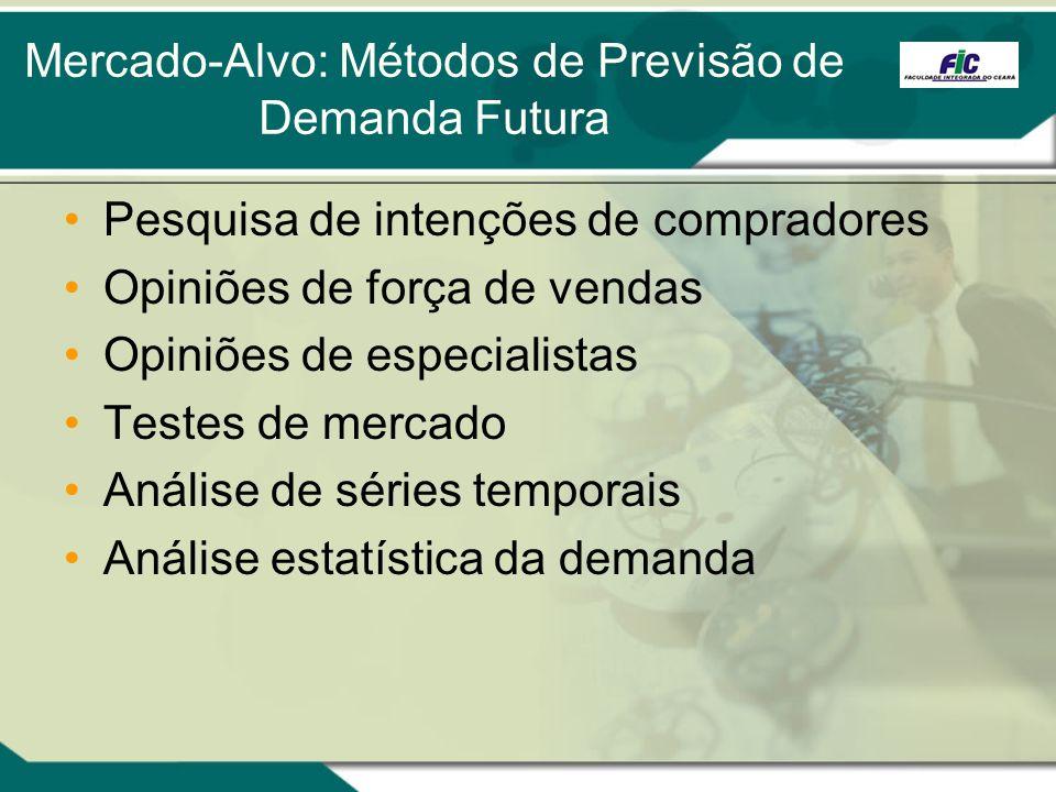 Mercado-Alvo: Métodos de Previsão de Demanda Futura Pesquisa de intenções de compradores Opiniões de força de vendas Opiniões de especialistas Testes