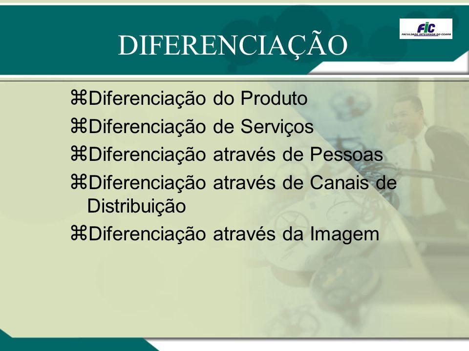 Diferenciação do Produto Diferenciação de Serviços Diferenciação através de Pessoas Diferenciação através de Canais de Distribuição Diferenciação atra