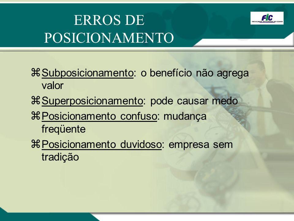 Subposicionamento: o benefício não agrega valor Superposicionamento: pode causar medo Posicionamento confuso: mudança freqüente Posicionamento duvidos