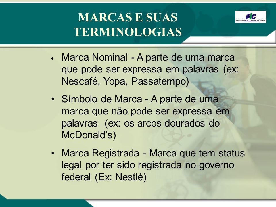 Marca Nominal - A parte de uma marca que pode ser expressa em palavras (ex: Nescafé, Yopa, Passatempo) Símbolo de Marca - A parte de uma marca que não
