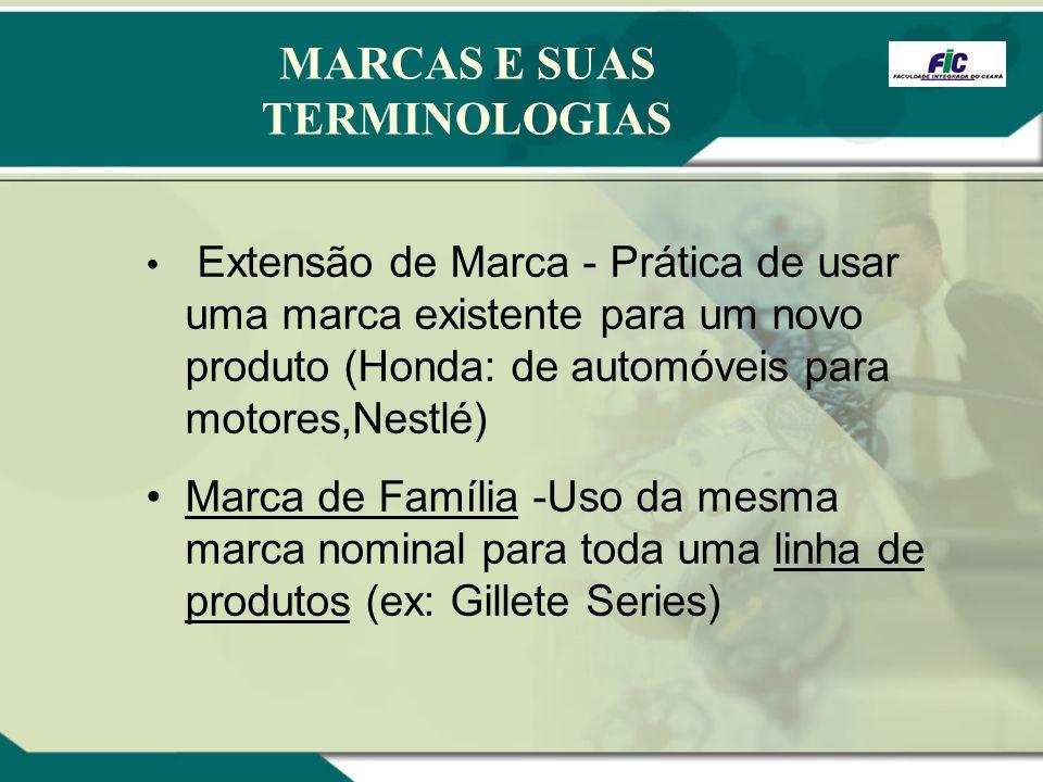 Extensão de Marca - Prática de usar uma marca existente para um novo produto (Honda: de automóveis para motores,Nestlé) Marca de Família -Uso da mesma