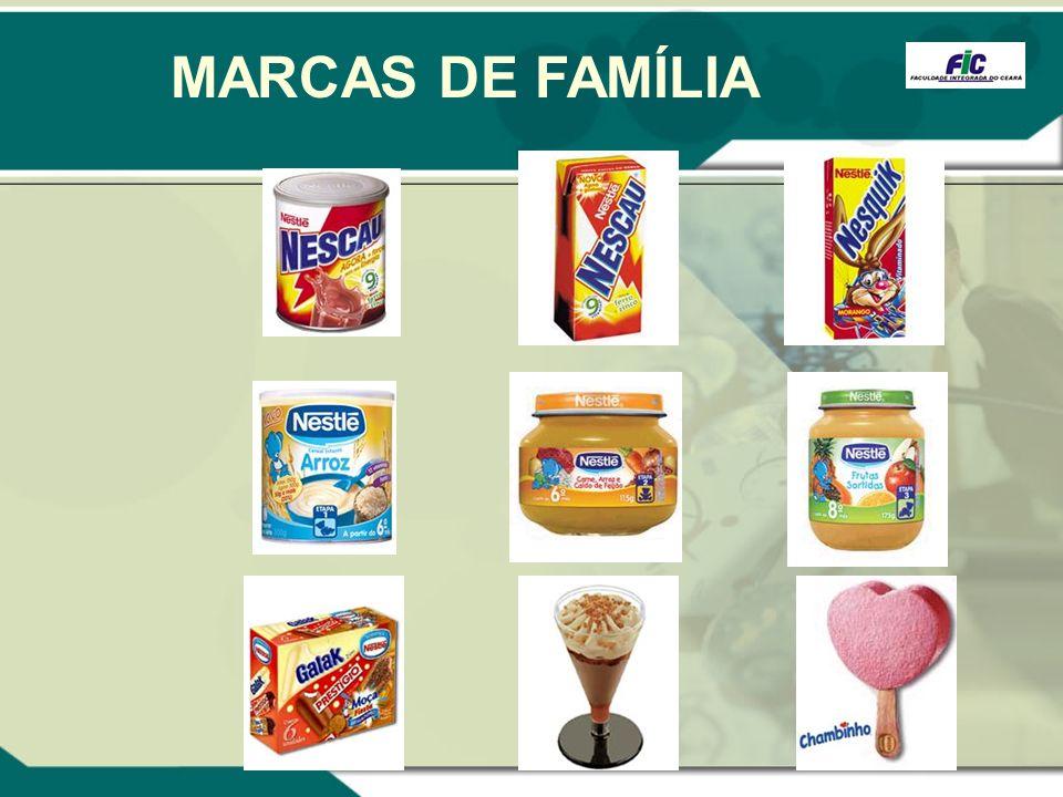 MARCAS DE FAMÍLIA