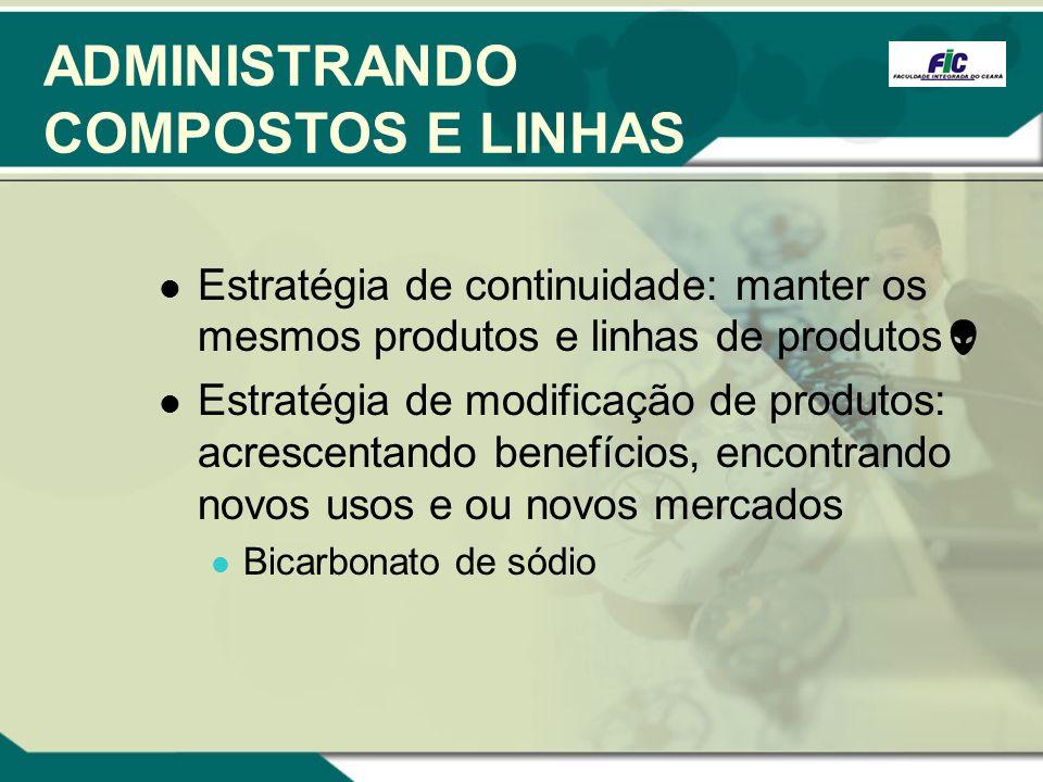 ADMINISTRANDO COMPOSTOS E LINHAS Estratégia de continuidade: manter os mesmos produtos e linhas de produtos Estratégia de modificação de produtos: acr