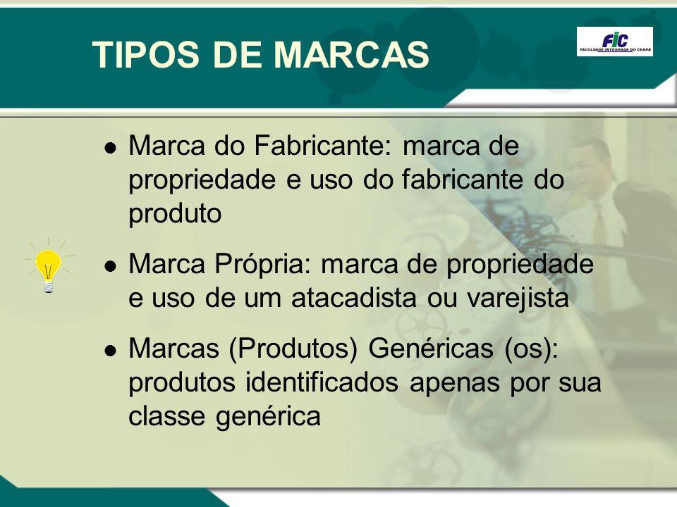 TIPOS DE MARCAS Marca do Fabricante: marca de propriedade e uso do fabricante do produto Marca Própria: marca de propriedade e uso de um atacadista ou