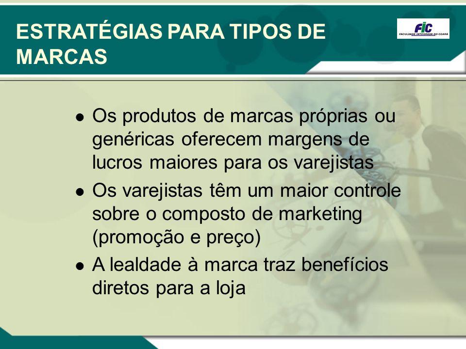 ESTRATÉGIAS PARA TIPOS DE MARCAS Os produtos de marcas próprias ou genéricas oferecem margens de lucros maiores para os varejistas Os varejistas têm u
