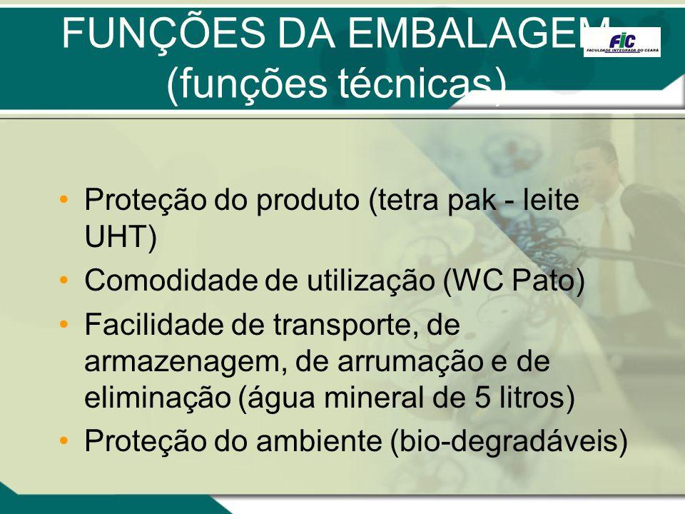 FUNÇÕES DA EMBALAGEM (funções técnicas) Proteção do produto (tetra pak - leite UHT) Comodidade de utilização (WC Pato) Facilidade de transporte, de ar