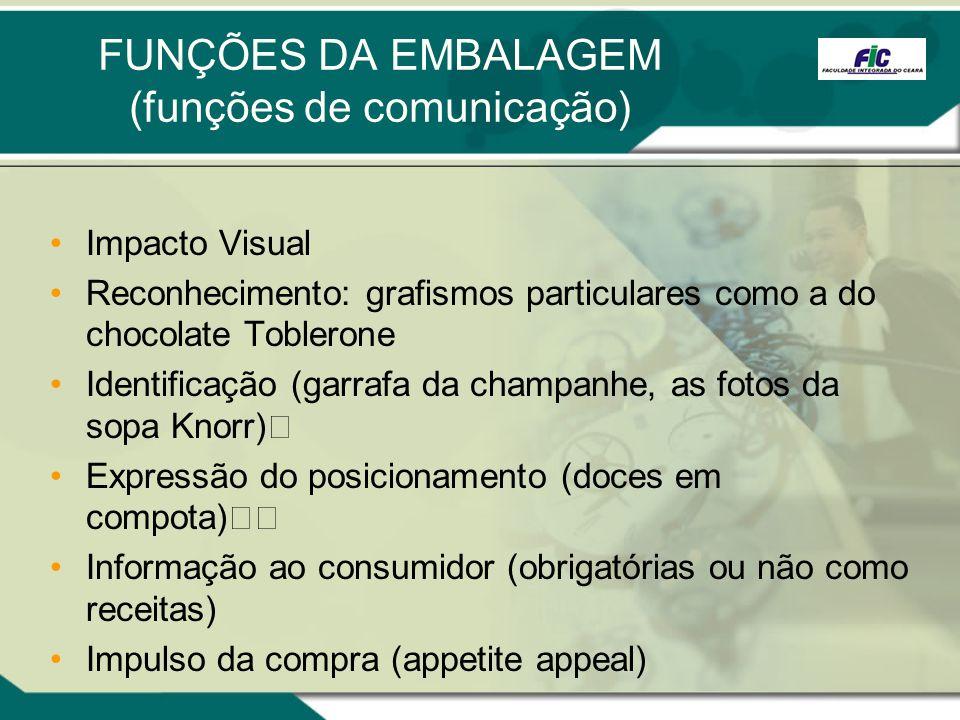 FUNÇÕES DA EMBALAGEM (funções de comunicação) Impacto Visual Reconhecimento: grafismos particulares como a do chocolate Toblerone Identificação (garra