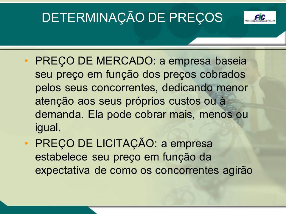 DETERMINAÇÃO DE PREÇOS PREÇO DE MERCADO: a empresa baseia seu preço em função dos preços cobrados pelos seus concorrentes, dedicando menor atenção aos