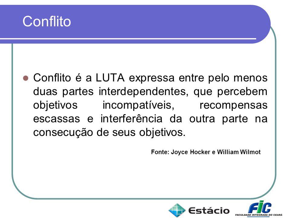 Conflito é a LUTA expressa entre pelo menos duas partes interdependentes, que percebem objetivos incompatíveis, recompensas escassas e interferência d