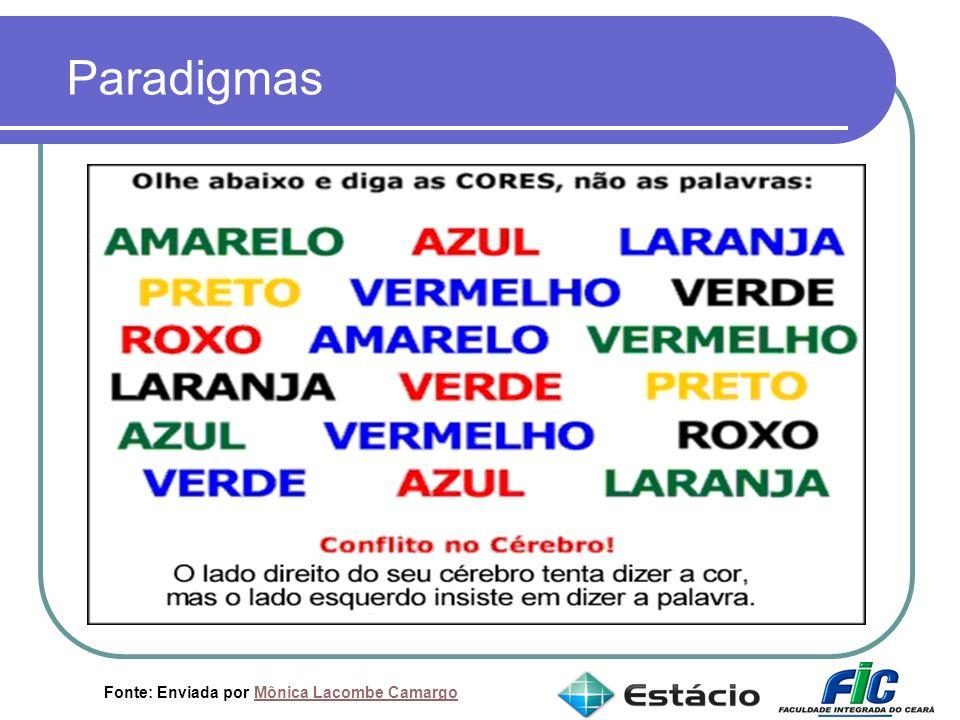 Paradigmas Fonte: Enviada por Mônica Lacombe CamargoMônica Lacombe Camargo