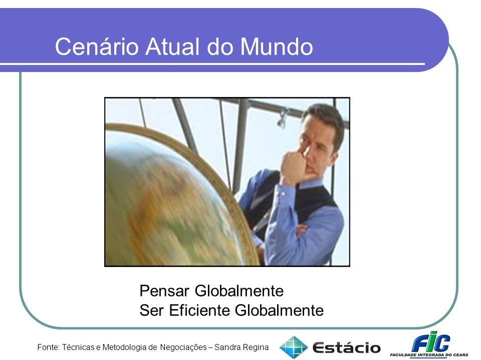 Cenário Atual do Mundo Pensar Globalmente Ser Eficiente Globalmente Fonte: Técnicas e Metodologia de Negociações – Sandra Regina