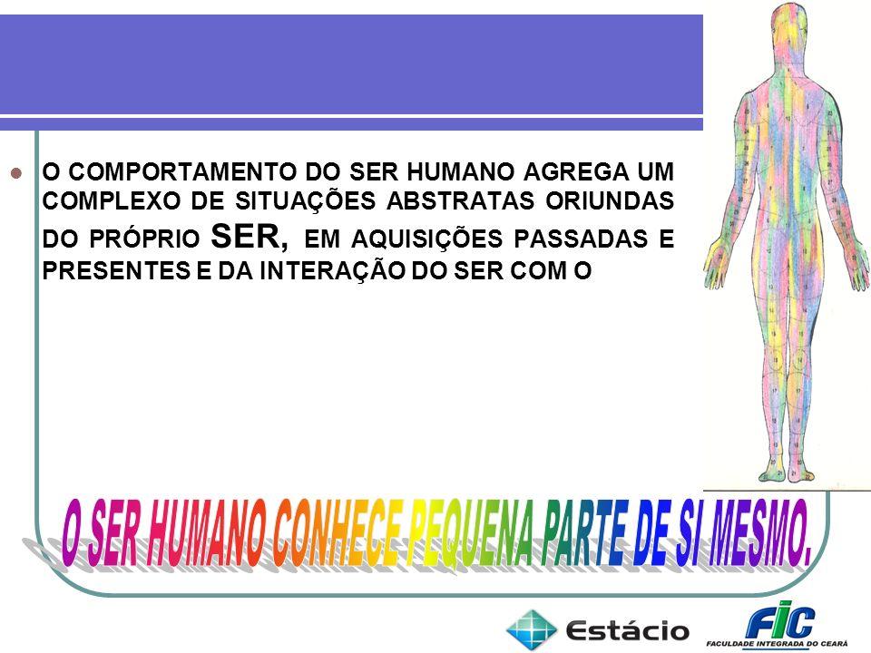 O COMPORTAMENTO DO SER HUMANO AGREGA UM COMPLEXO DE SITUAÇÕES ABSTRATAS ORIUNDAS DO PRÓPRIO SER, EM AQUISIÇÕES PASSADAS E PRESENTES E DA INTERAÇÃO DO