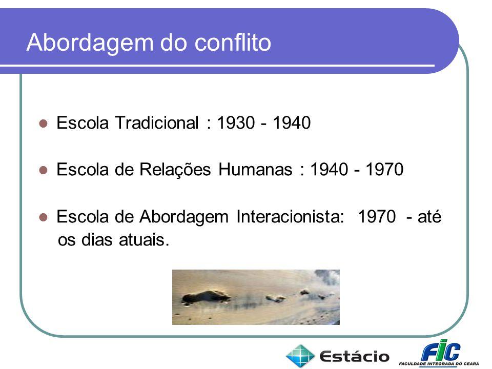 Abordagem do conflito Escola Tradicional : 1930 - 1940 Escola de Relações Humanas : 1940 - 1970 Escola de Abordagem Interacionista: 1970 - até os dias