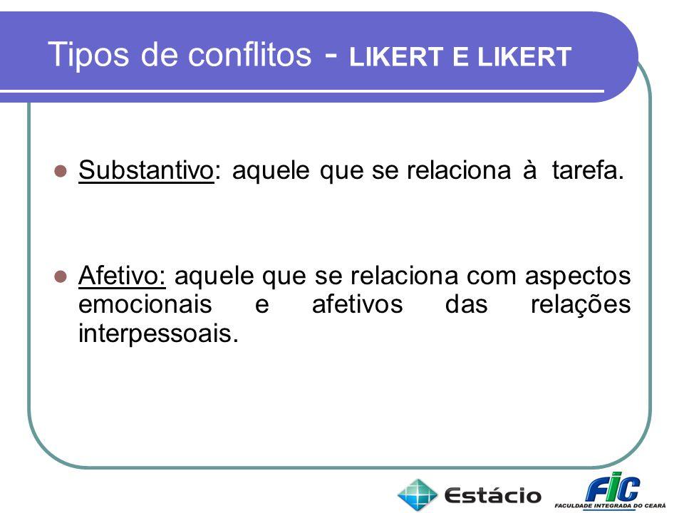 Tipos de conflitos - LIKERT E LIKERT Substantivo: aquele que se relaciona à tarefa. Afetivo: aquele que se relaciona com aspectos emocionais e afetivo