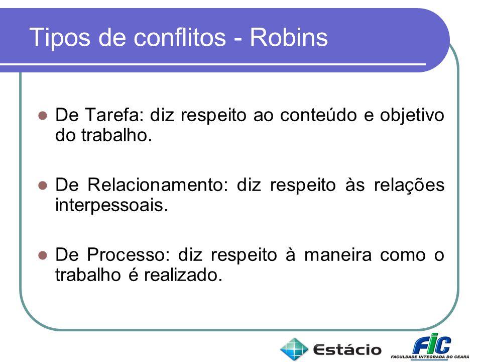 Tipos de conflitos - Robins De Tarefa: diz respeito ao conteúdo e objetivo do trabalho. De Relacionamento: diz respeito às relações interpessoais. De