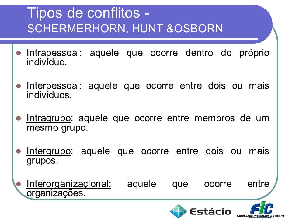 Tipos de conflitos - SCHERMERHORN, HUNT &OSBORN Intrapessoal: aquele que ocorre dentro do próprio indivíduo. Interpessoal: aquele que ocorre entre doi