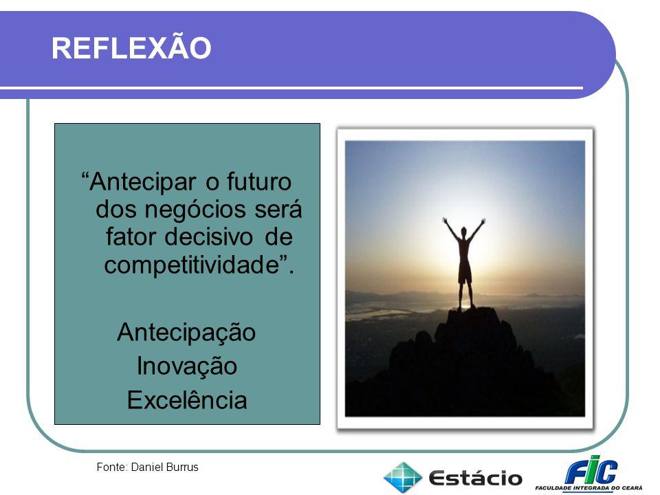 Antecipar o futuro dos negócios será fator decisivo de competitividade. Antecipação Inovação Excelência Fonte: Daniel Burrus REFLEXÃO