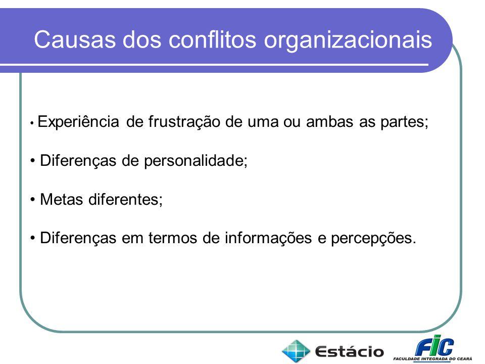 Causas dos conflitos organizacionais Experiência de frustração de uma ou ambas as partes; Diferenças de personalidade; Metas diferentes; Diferenças em