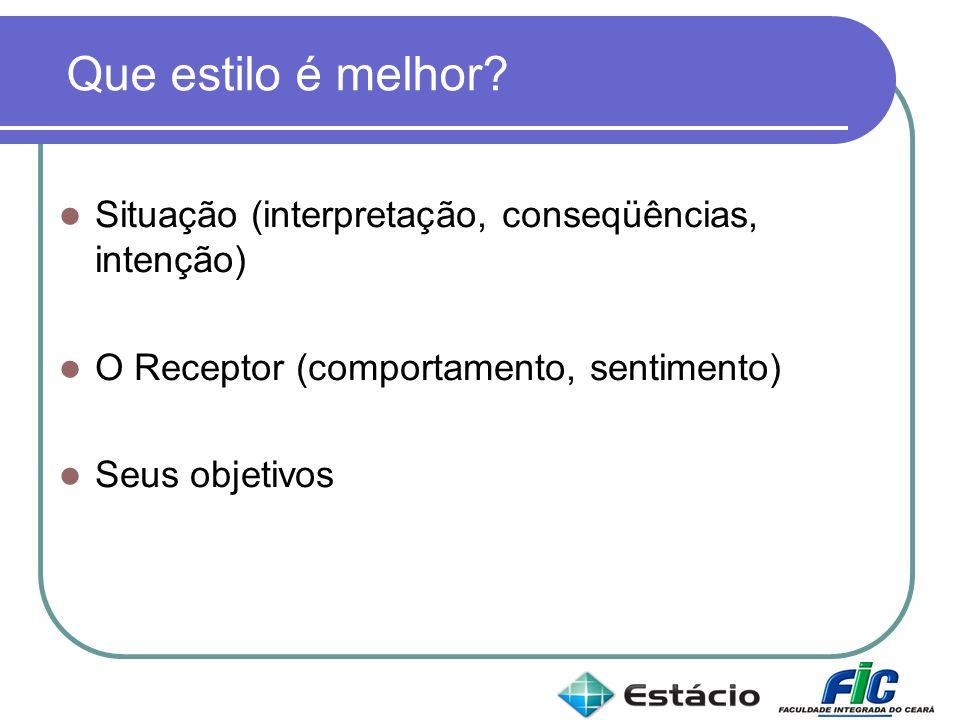 Que estilo é melhor? Situação (interpretação, conseqüências, intenção) O Receptor (comportamento, sentimento) Seus objetivos