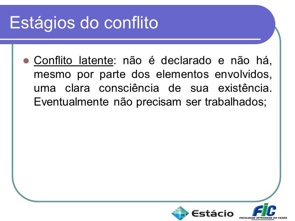 Estágios do conflito Conflito latente: não é declarado e não há, mesmo por parte dos elementos envolvidos, uma clara consciência de sua existência. Ev