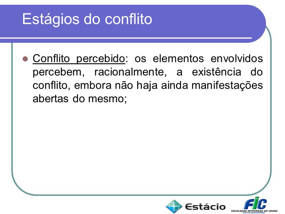Estágios do conflito Conflito percebido: os elementos envolvidos percebem, racionalmente, a existência do conflito, embora não haja ainda manifestaçõe