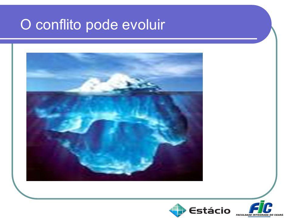 O conflito pode evoluir