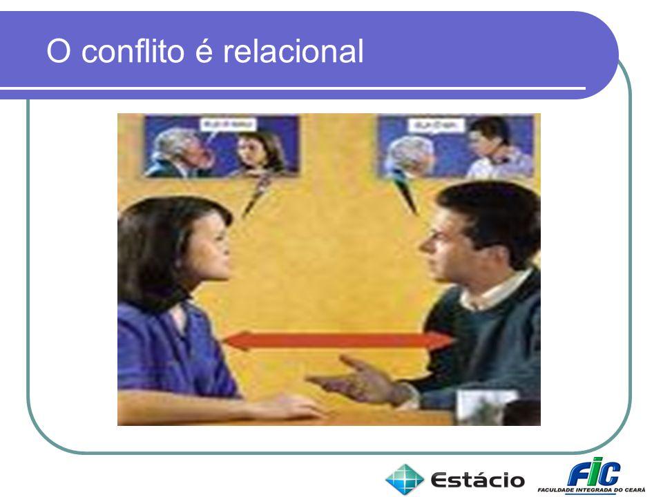 O conflito é relacional