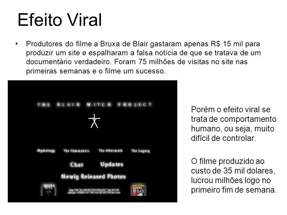 Efeito Viral Porém o efeito viral se trata de comportamento humano, ou seja, muito difícil de controlar. O filme produzido ao custo de 35 mil dolares,