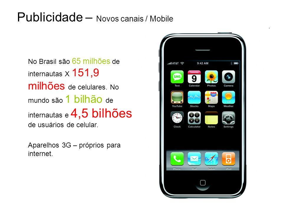 Publicidade – Novos canais / Mobile No Brasil são 65 milhões de internautas X 151,9 milhões de celulares. No mundo são 1 bilhão de internautas e 4,5 b