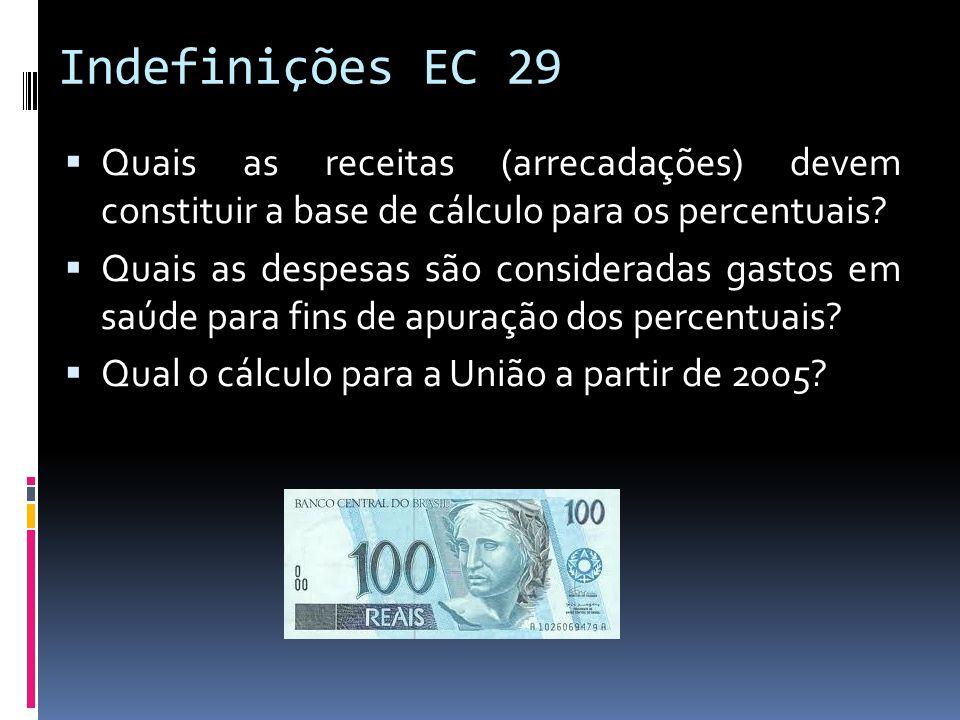 Indefinições EC 29 Quais as receitas (arrecadações) devem constituir a base de cálculo para os percentuais? Quais as despesas são consideradas gastos
