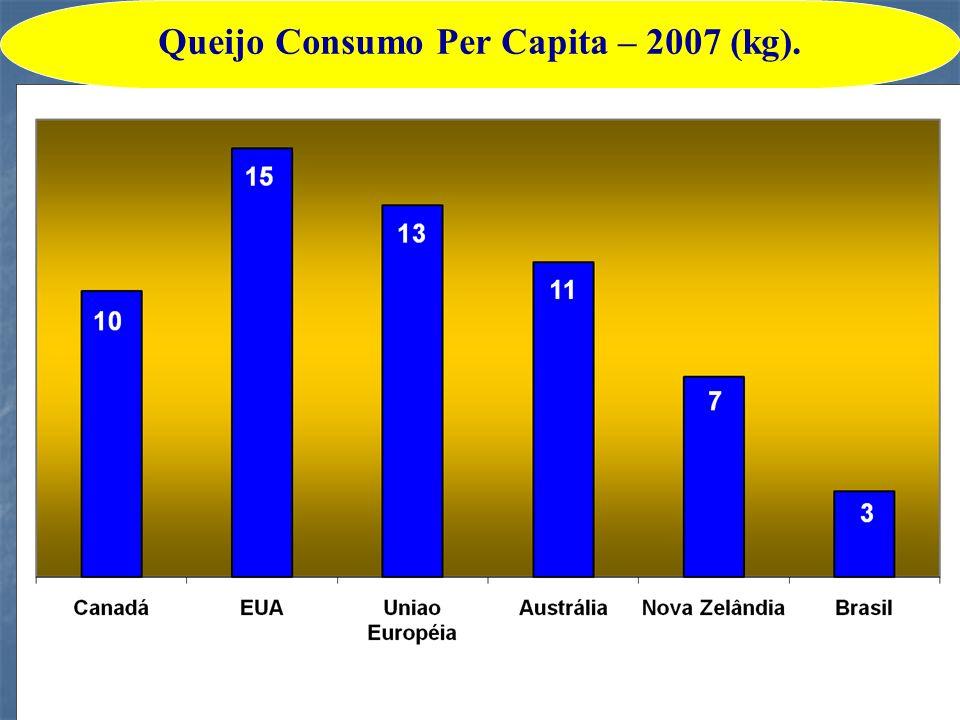 Queijo Consumo Per Capita – 2007 (kg). Fonte: USDA ( Banco de dados da Embrapa Gado de Leite)