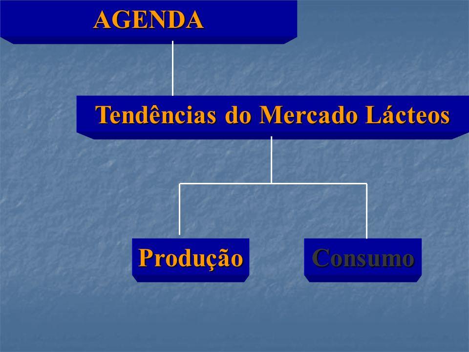 AGENDA ProduçãoConsumo