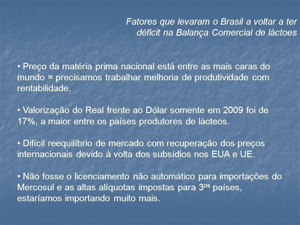 Fatores que levaram o Brasil a voltar a ter déficit na Balança Comercial de láctoes Preço da matéria prima nacional está entre as mais caras do mundo