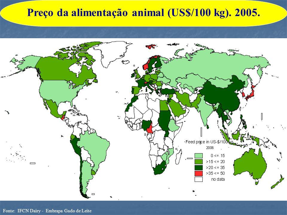 Fonte: IFCN Dairy - Embrapa Gado de Leite Preço da alimentação animal (US$/100 kg). 2005.
