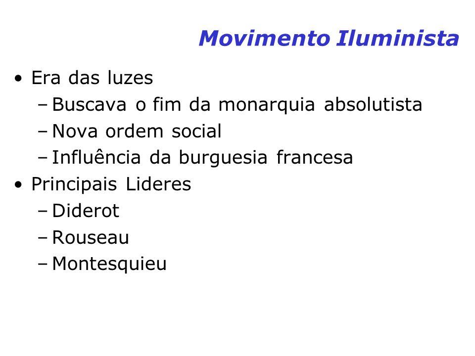 Movimento Iluminista Era das luzes –Buscava o fim da monarquia absolutista –Nova ordem social –Influência da burguesia francesa Principais Lideres –Di