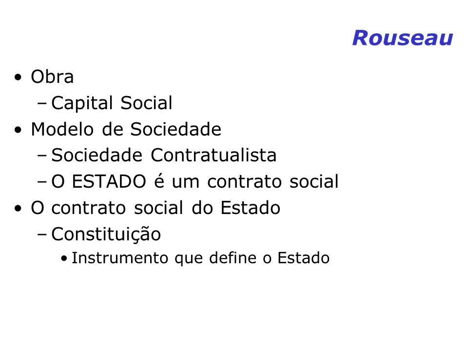 Rouseau Obra –Capital Social Modelo de Sociedade –Sociedade Contratualista –O ESTADO é um contrato social O contrato social do Estado –Constituição In