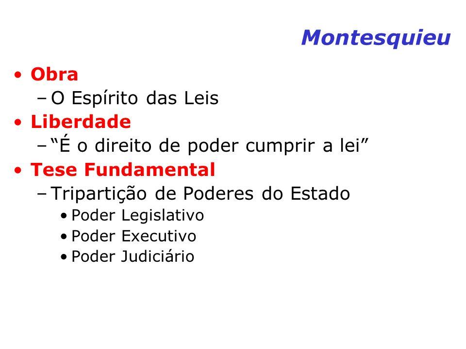 Montesquieu Obra –O Espírito das Leis Liberdade –É o direito de poder cumprir a lei Tese Fundamental –Tripartição de Poderes do Estado Poder Legislati