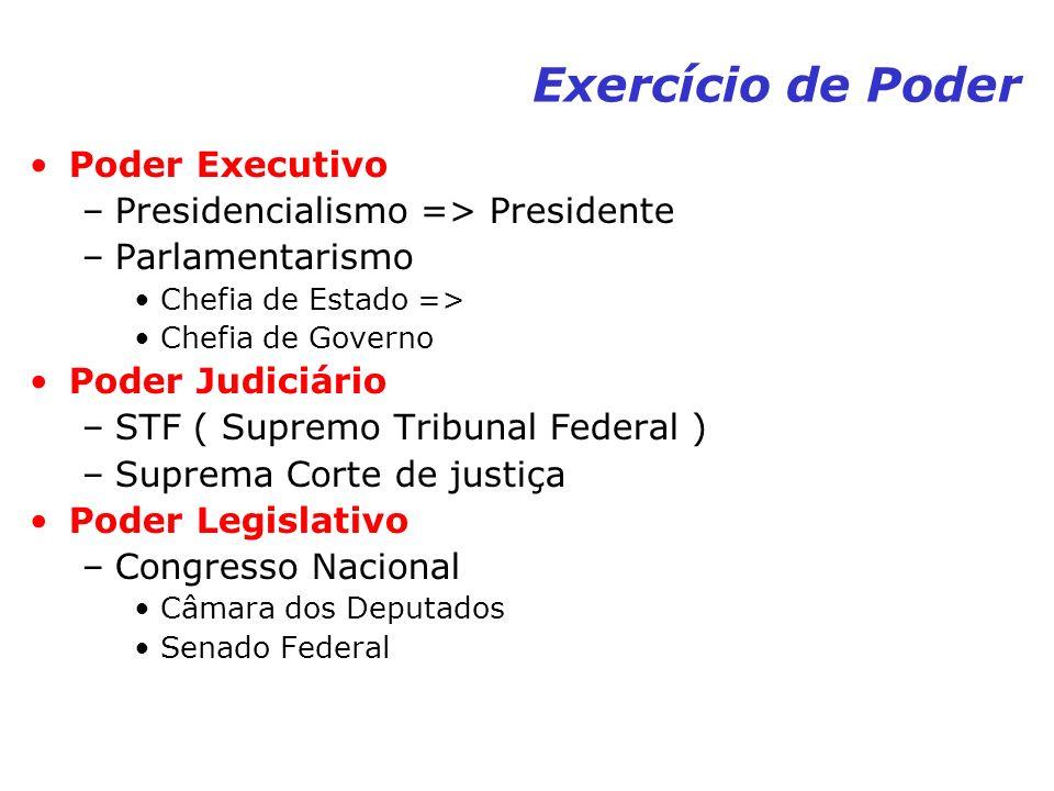 Exercício de Poder Poder Executivo –Presidencialismo => Presidente –Parlamentarismo Chefia de Estado => Chefia de Governo Poder Judiciário –STF ( Supr
