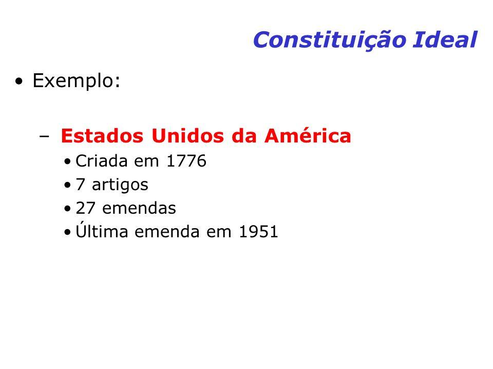 Constituição Ideal Exemplo: – Estados Unidos da América Criada em 1776 7 artigos 27 emendas Última emenda em 1951